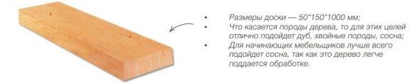 Доски для столешницы