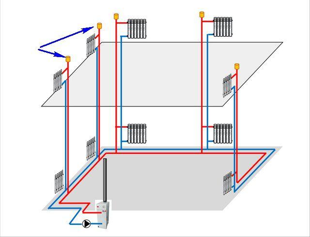 Схема отопления с вертикальными стояками и нижней подачей