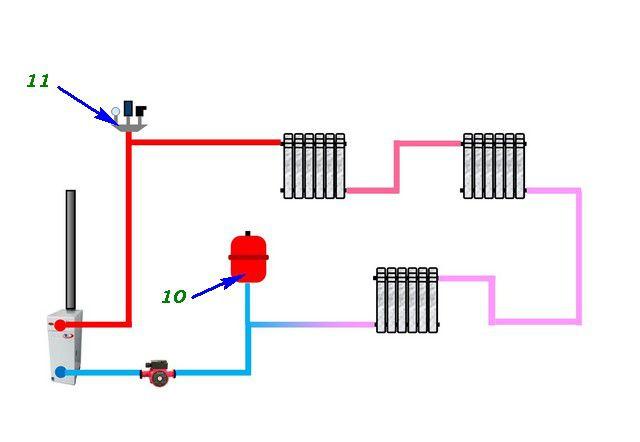 Простейшая схема, но в системе закрытого типа с принудительной циркуляцией
