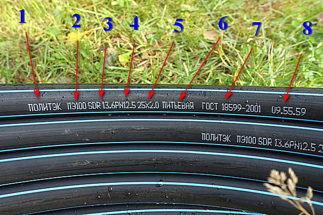 Пример маркировки водопроводной ПНД трубы, соответствующей ГОСТ