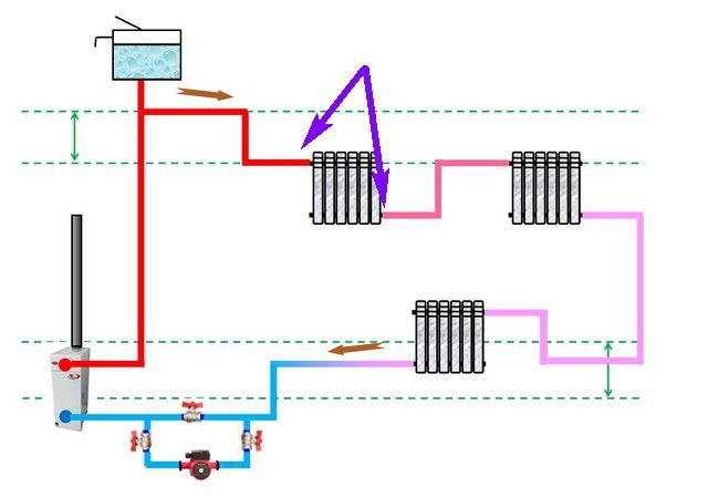 Диагональное подключение повышает теплоотдачу радиаторов