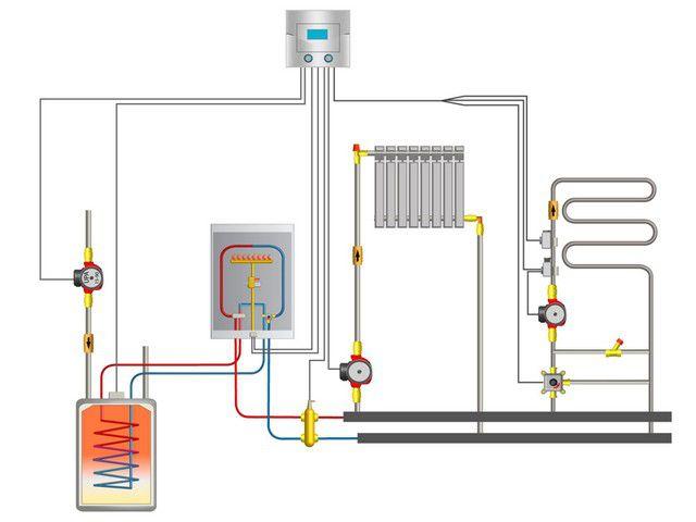 Один из универсальных вариантов организации автономного отопления и горячего водоснабжения, с включением полотенцесушителя в общую схему