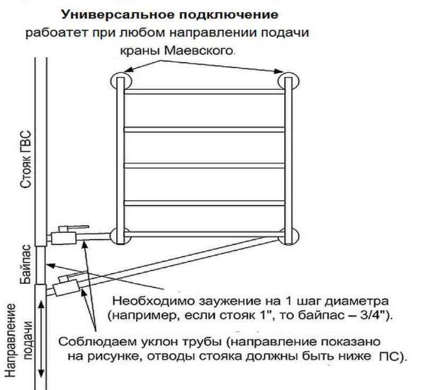 Универсальное подключение полотенцесушителя (нижнее)