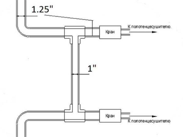 При подаче воды сверху байпас можно сместить и сделать его трубой на шаг меньшего диаметра