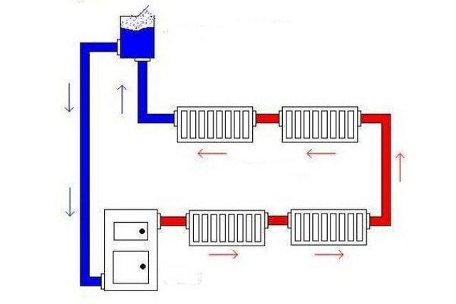Простейшая схема отопления открытого типа
