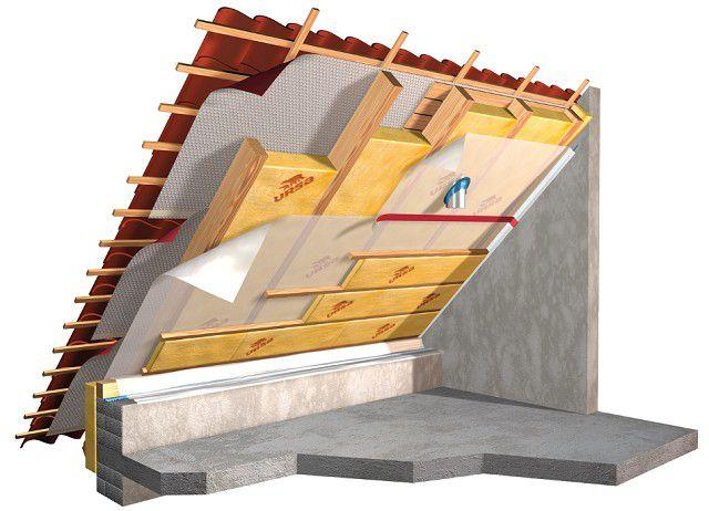 Снижению теплопотерь будет способствовать эффективная термоизоляция перекрытий и кровли