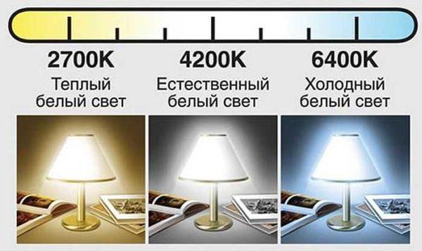 Примерно так можно отобразить разницу в цветовой температуре