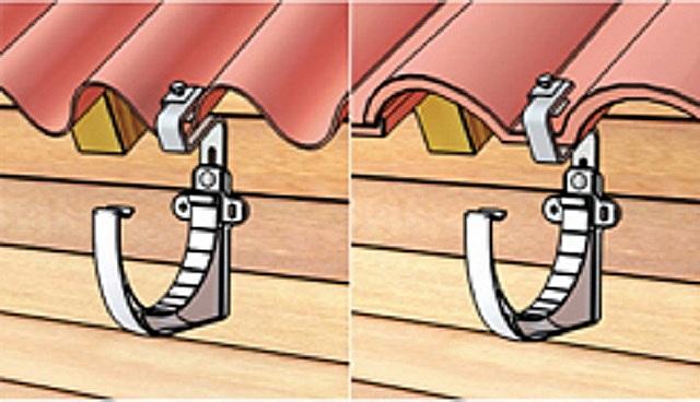 Если кровельное покрытие обладает необходимой жесткостью, то можно применить и такой вариант – крепление кронштейнов непосредственно к его краю