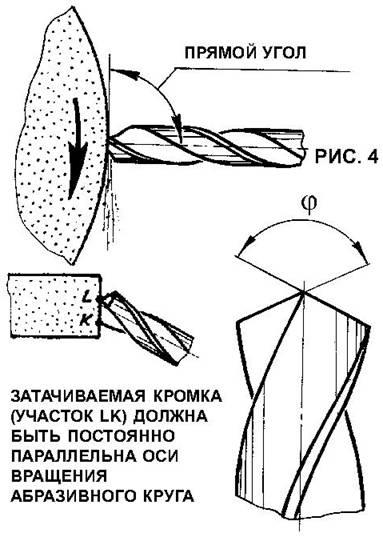 zatochka-sverla-po-metallu-1