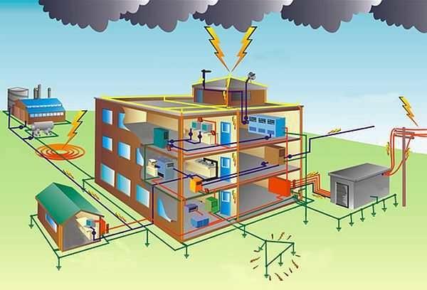 Основная задача заземления - обеспечить электробезопасность частого дома