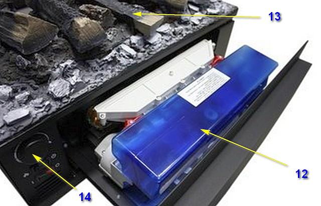 Запас воды, необходимый для работы парогенератора, заливается в специальный контейнер