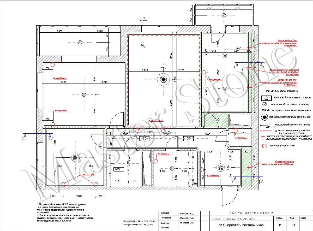 Пример дизайн проект